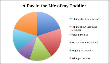 toddlerchart2